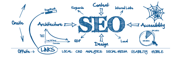 what is seo graphic
